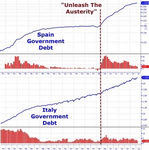 austerity 1