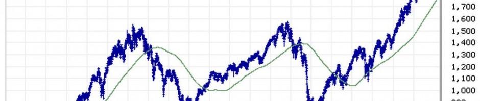 Investment Portfolio Methods